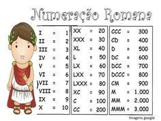 When it comes to learning a new language, especially for those of us who choose to learn outside of school and on our own, we usually want to learn as quickly as possible. Math For Kids, Lessons For Kids, Math Lessons, Learn Brazilian Portuguese, Portuguese Lessons, Math Charts, Gernal Knowledge, Teaching Spanish, Math Worksheets