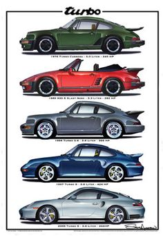 Porsche turbo Print by DesignSA on Etsy