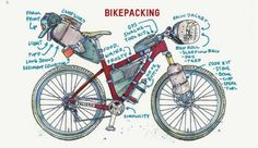 Roll_With_It_Bikepacking_pic