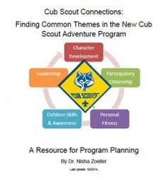 Connections In The 2015 Cub Scout Program Changes