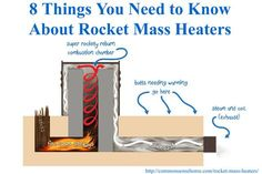 8 Things You Should Know About Rocket Mass Heaters - Learn how rocket mass heaters can save money you money on heating costs, reduce your environmental impact, and keep you warm in the coldest winters. Diy Heater, Stove Heater, Rocket Mass Heater, Thermal Mass, Do It Yourself Inspiration, Rocket Stoves, Diy Rocket Stove, Stove Fireplace, Earthship