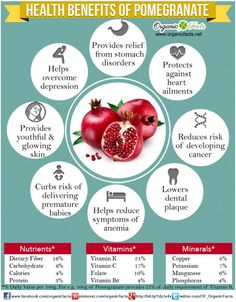 Health benefits of pomegranate include being a cure for stomach disorders, cancer, dental conditions, osteoarthritis, anemia and diabetes