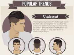 These are the 6 trendiest hairstyles for guys right now