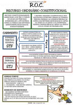 RECURSO ORDINÁRIO CONSTITITUCIONAL