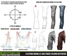 Clothing Wrinkles and Fabric Folding Reference by ConceptCookie on deviantART