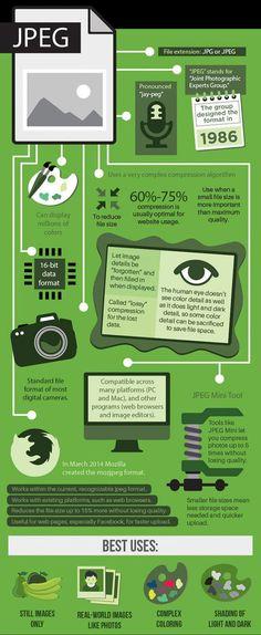 Immagini #digitali: ecco come scegliere tra JPEG, GIF o PNG [#INFOGRAFICA]