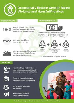 The Investment Case for Girls and Women - Women Deliver