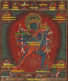 Chakrasamvara and Vajrayogini https://www.himalayanart.org/items/85041