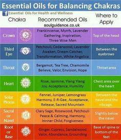 EO for Balancing Chakras