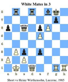 White Mates in 3. Short vs Heinz Wirthensohn, Lucerne, 1985 www.chess-and-strategy.com #echecs #chess #tactique #quiz