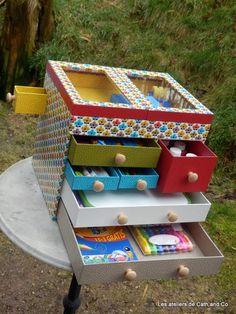 Art supplies box: we should make one! Cardboard Recycling, Cardboard Storage, Craft Room Storage, Cardboard Crafts, Storage Boxes, Paper Crafts, Art Supply Box, Carton Diy, Diy Cardboard Furniture