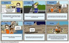 Engage your students with this activity packed Teacher Guide. From story elements, vocabulary, and cause and effect bring Holes by Louis Sachar to life! Teaching Plot, Teaching Language Arts, Student Teaching, Middle School Reading, 5th Grade Reading, English Book, Middle English, Holes Book, Louis Sachar