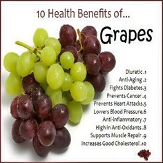 health benefits of eating grapes: diuretic anti-aging fights diabetes fights cancer prevents heart attacks lowers blood pressure anti-inflammatory rich in anti-oxidants supports muscle repair increases good cholesterol Healthy Fruits, Healthy Life, Healthy Snacks, Healthy Living, Healthy Recipes, Diet Recipes, Eating Healthy, Diet Snacks, Health Diet