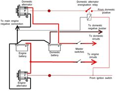 1971 Chevy Voltage Regulator Wiring | schematic and wiring diagram Trailer Wiring Diagram, Electrical Circuit Diagram, Jeep Cherokee, Light Switch Wiring, Boat Wiring, Motorcycle Wiring, Diagram Design, House Wiring, Electrical Projects