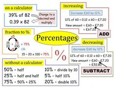 Maths help: What is a percentage? How do you work out a percent of a number? Percent = out of a 100 I have found that percentage is something alot of students find hard. It is strange how we can work out for example but students need to now how to do i Gcse Maths Revision, Maths Exam, Online Math Courses, Math Notes, Math Formulas, School Study Tips, Math Help, Math Fractions, Multiplication