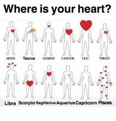 gratis dating side horoscope date