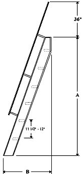 The stair should be within the parameters of 50-70 degrees from the horizontal.