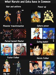 Goku & Naruto