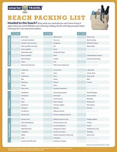 Vacation Packing List - North Myrtle Beach Travel Blog