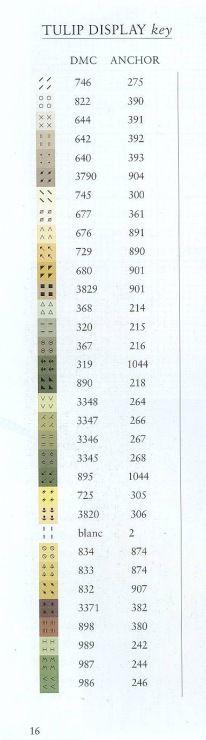 Cuscino tulipani bianchi-legenda colori-0/5