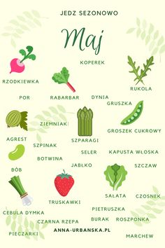 Polish Language, Getting Hungry, Herbalife, How To Stay Healthy, Food And Drink, Recipes, Diet, Kitchens, Recipies