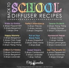 Anointed by Abba: Back to School--Ideas, Recipes & Supplies