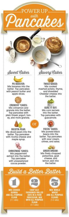 Add protein to pancakes - both sweet & savory!