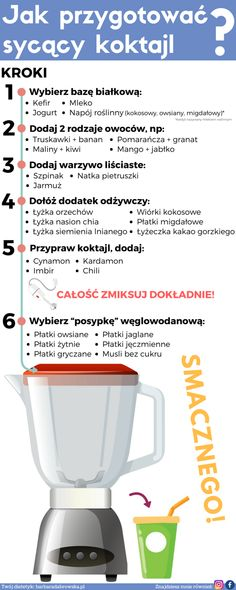 Infografika: jak przygotować zdrowy koktajl? Krok po kroku. Infografika przygotowana przez dietetyka Barbarę Dąbrowską. Smoothie Drinks, Fruit Smoothies, Smoothie Recipes, Healthy Drinks, Healthy Snacks, Healthy Eating, Healthy Recipes, Helathy Food, Food Design
