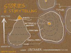 Stories_v1c