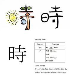 Kanji: toki