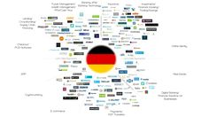 The article talks about Germany's FinTech Ecosystem: A Wheel in the European Innovation Machine