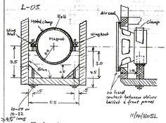 Issues in speaker design - 2