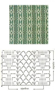 Crochet blanket borders baby knitting patterns ideas for 2019 Crochet Diagram, Crochet Chart, Filet Crochet, Crochet Motif, Crochet Doilies, Baby Knitting Patterns, Crochet Stitches Patterns, Crochet Baby Blanket Borders, Crochet Curtains