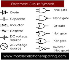 Circuit Symbol / Circuit Schematic Symbols of Electronic Components
