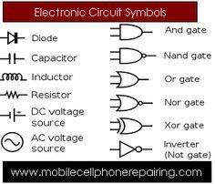Circuit Symbol / Circuit Schematic Symbols of Electronic Components