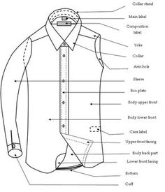 Sew Men Clothes Components of a Basic Shirt Mens Shirt Pattern, Shirt Patterns For Women, Fashion Sewing, Mens Fashion, Shirt Sketch, Fashion Terminology, Fashion Dictionary, Fashion Vocabulary, Formal Shirts