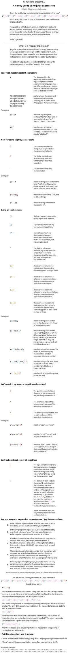 Post with 26 votes and 22 views. (OC) A Handy Guide to Regular Expressions Regular Expression, Meteorology, Programming Languages, Mason Jar Crafts, Viral Videos, Trending Memes, Definitions, Funny Jokes, Oc