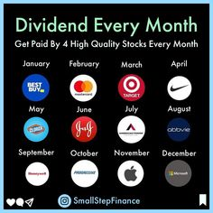 Retirement Savings Plan, Stock Trading Strategies, Successful Business Tips, Dividend Investing, Mo Money, Dividend Stocks, Investment Tips, Finance Organization, Technical Analysis