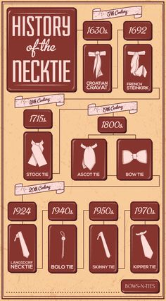 The History of Different Neckties - Cool Menswear Infographic on the History of Ties (via Bows-N-Ties)