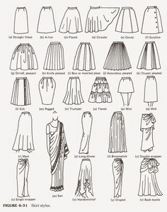 SKIRTS... Alternatives for custom orders...  Memorizing the Style Features: