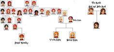 william weasley family members - Google Search