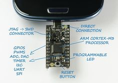 AndroidのUSBに温度などのセンサーをつける! USB2GO