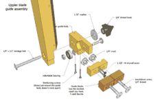 planos de serra de fita
