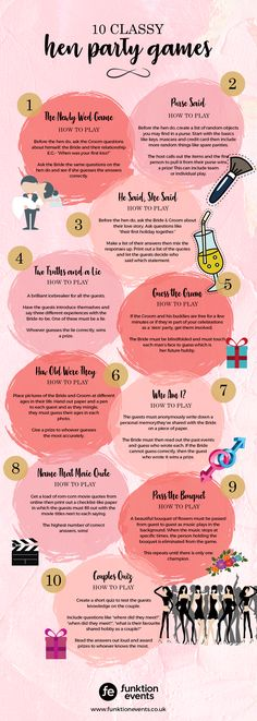 Our Top 10 Classy Hen Party Games that are perfect for any hen night out. Even in between hen party activities, a great hen party ideas to include into the celebrations. #henpartygames #classyhengames #classy #hendogames #hennightgames