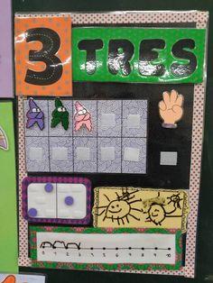 Material de Cristina, Plastificando ilusiones. El encargado del día elige el número y lo realiza.