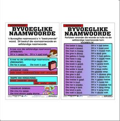 """Full colour wall chart / poster describing an adjective, in Afrikaans """" Byvoeglike Naamwoorde """". This chart depicts examples of different types of adjectives. School Hacks, School Projects, Afrikaans Language, Afrikaans Quotes, Phonics Worksheets, Free Preschool, Kids Education, Self Help, Teaching Resources"""