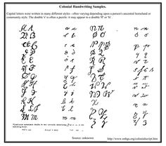 Howell to Reed Difficult Handrighting or How to Read Difficult Handwriting in old letters and documents - colonial_handwriting_samples.png