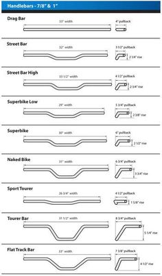 Understand engine anatomy tip 262 from the pages of the total lsl street bar steel handlebars 1 fandeluxe Choice Image