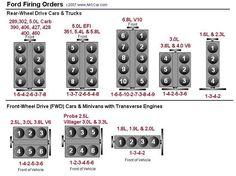 Engine firing order !!