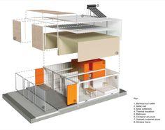 Diseño Sustentable, Complejo habitacional para médicos, Studio TAM associati, arquitectura, casas, containers, reciclaje